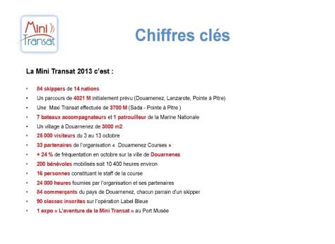 Bilan communication Mini Transat 2013 - Chiffres clés 1/3