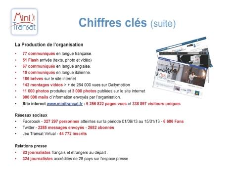 Bilan communication Mini Transat 2013 - Chiffres clés 2/3