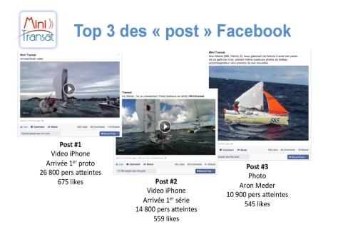 Bilan communication Mini Transat 2013 - Meilleur posts