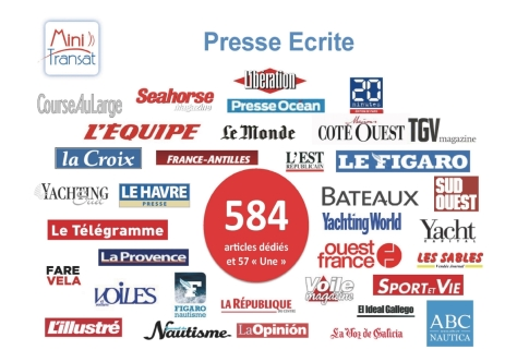Bilan communication Mini Transat 2013 - Presse écrite