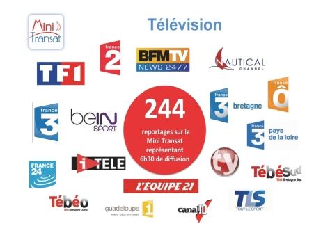 Bilan communication Mini Transat 2013 - Télévision